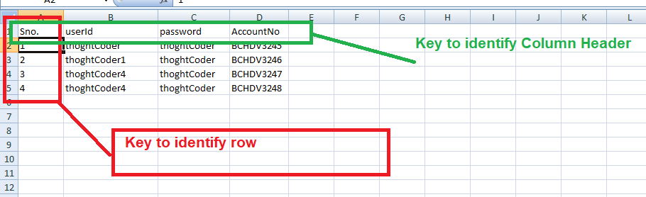 Excel Data Sample